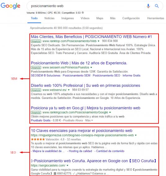 Posicionamiento web en Galicia