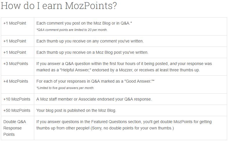 Cómo ganar Mozpoints
