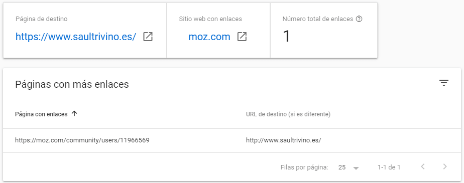 Backlink desde Moz detectado por Search Console