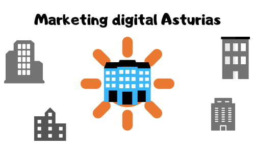 Marketing digital Asturias